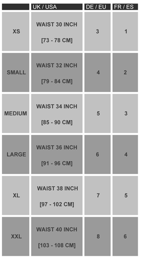 Sloggi For Men Size Guide